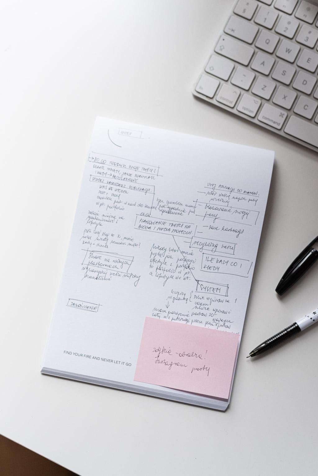Jak planować publikacja na bloga i media społecznościowe - szkice do wpisów